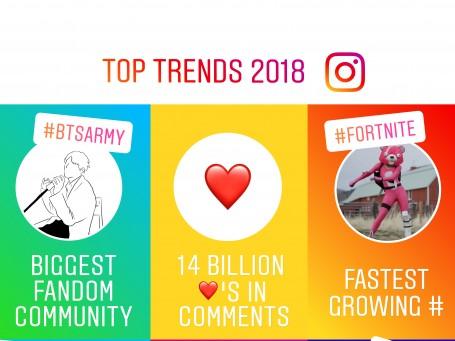 instagram-trend 2018