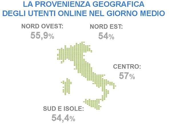 Audiweb-Provenienza-geo-nov-2018-dati