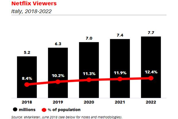 Netflix-Viewers-Report-Ebiquity