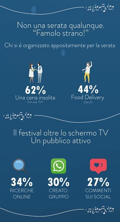 Sanremo_19-2-groupM