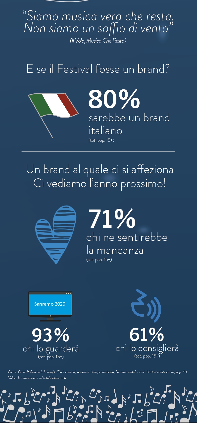 Sanremo_4_corretto