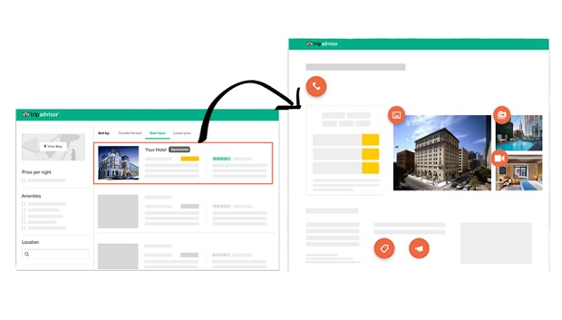 tripadvisor-inserzioni-sponsorizzate