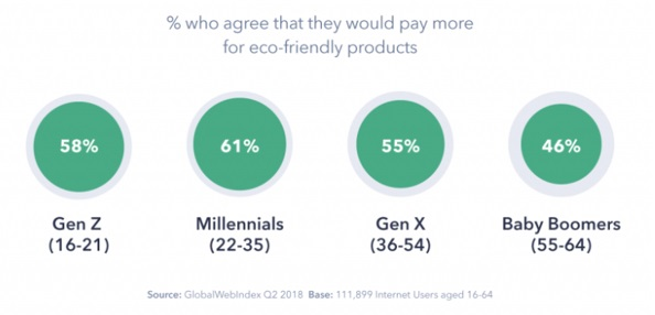 zoocom-sostenibilita-1