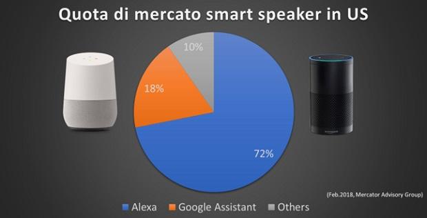 smart-speaker-Usa-1