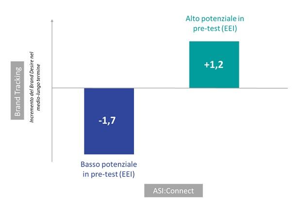 Ipsos-rubrica-2-2