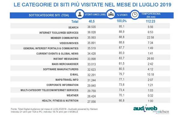 audiweb-lug-19-5