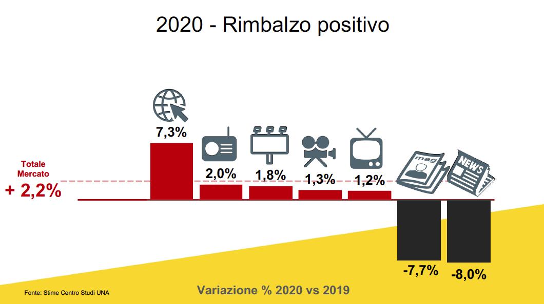 mercato-2020