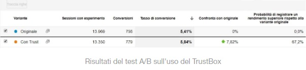 Giglio_trustpilot-3
