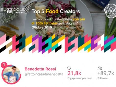 Benedetta Rossi al primo posto tra le Star del food secondo Buzzoole