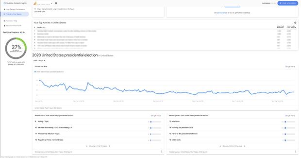 Lo strumento Tranding Topics di Google