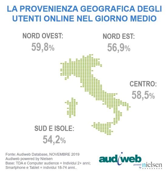 audiweb-nov-9-2