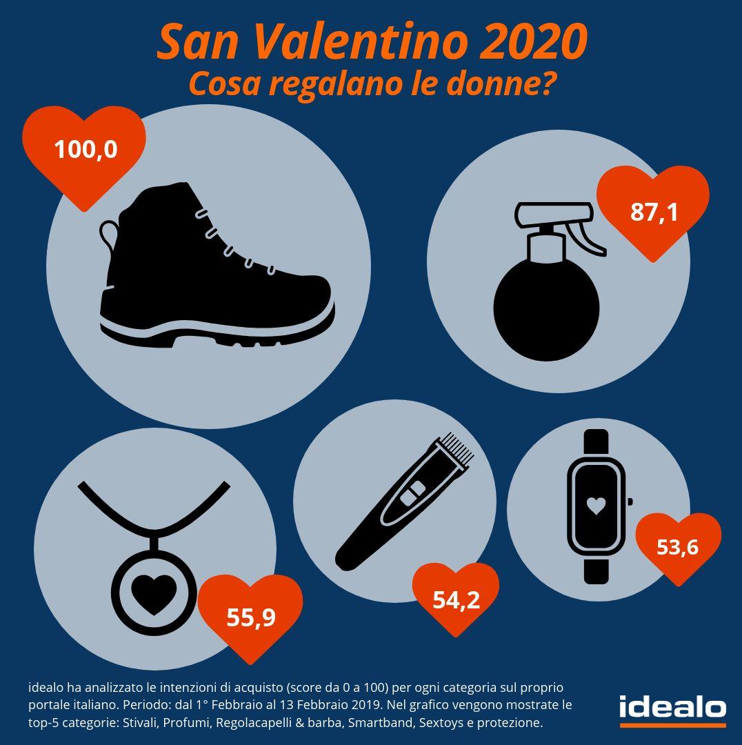 idealo-san-valentino