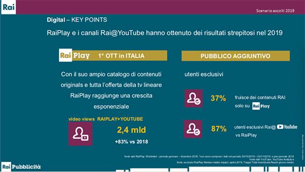 RaiPlay-Rai_Youtube-audience