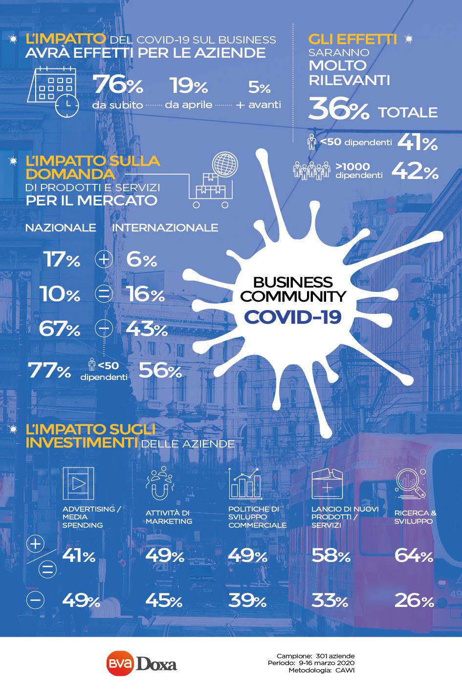 COVID19_Business