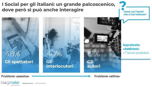 blogmeter-Italiani-Social-2
