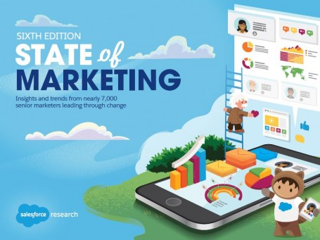 salesforce-state of marketing